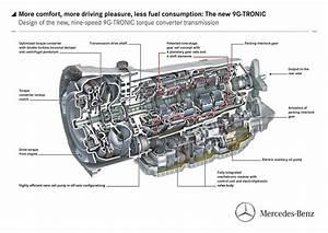 9g Tronic Mercedes Automatic Transmission