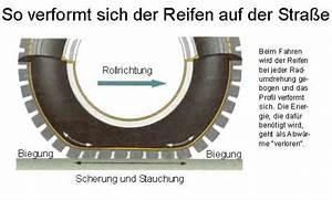 Rollreibung Berechnen : rollwiderstand beim auto leifi physik ~ Themetempest.com Abrechnung