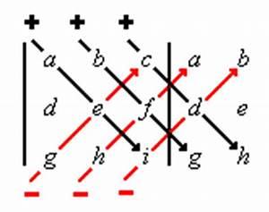Determinante Berechnen 4x4 : determinantes brasil escola ~ Themetempest.com Abrechnung