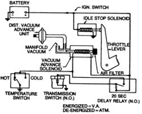 Repair Guides Emission Controls Transmission
