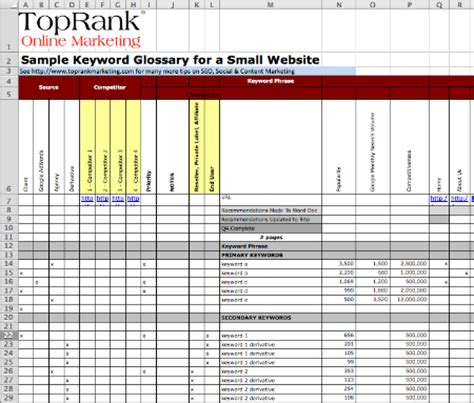 weekly work report template download optimize templates for keyword glossary