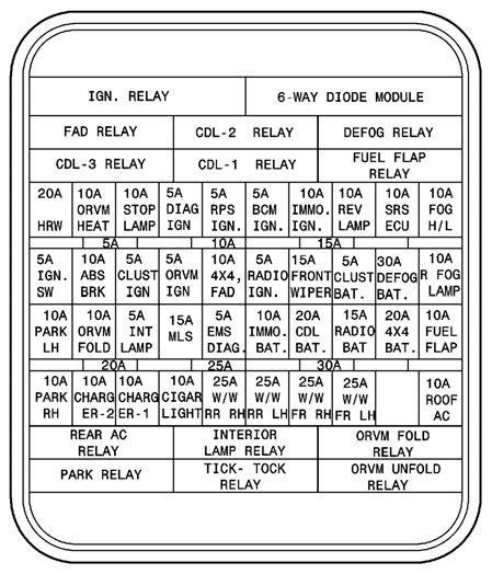 tata safari fuse box diagram carknowledge