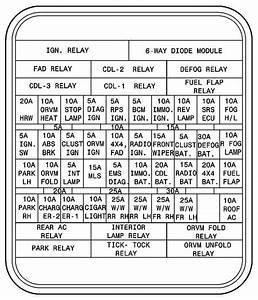 Tata Safari - Fuse Box Diagram