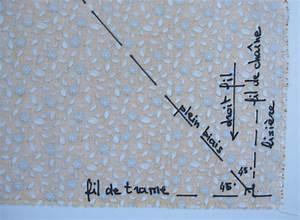Au Fil Du Tissu : le biais d 39 un tissu fashionmicmac ~ Melissatoandfro.com Idées de Décoration