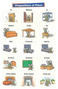 Spatial Prepositions Worksheet