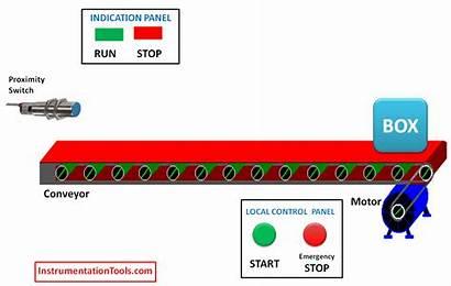 Conveyor Plc Motor Program Ladder Logic Belt