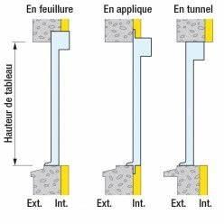 Pose Fenetre En Feuillure : pose fenetre pvc en tunnel wasuk ~ Dailycaller-alerts.com Idées de Décoration