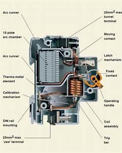 Miniature Circuit Breaker  Mcb Types  Symbol  Full Form