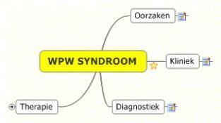Coronaire spasmen symptomen