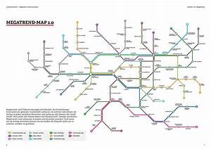 Megatrend Map 2 0