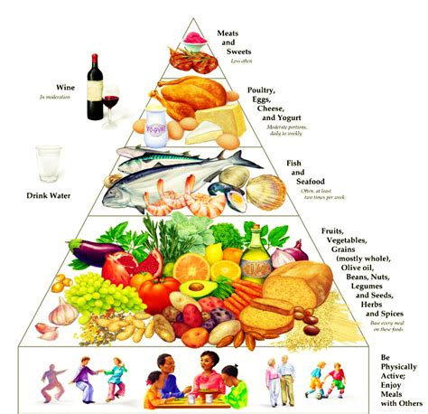 the mediterranean diet the world s healthiest diet