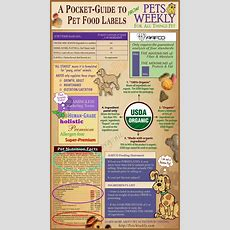Guide To Pet Food Labels  Small Animal Management  Pinterest  Pets, Lesson Plans And Food Labels