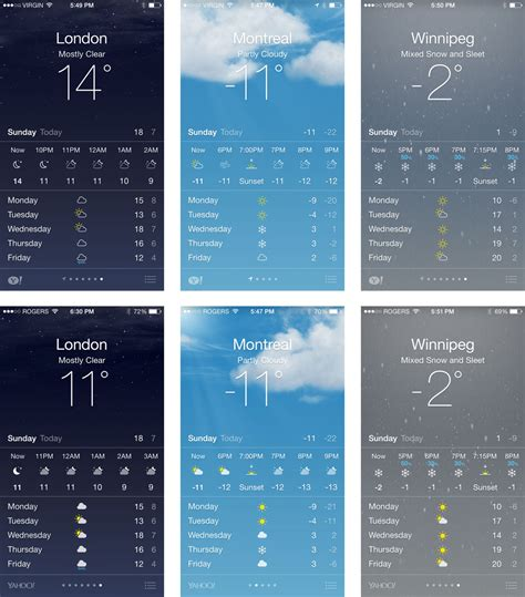 weather icons on iphone ios 7 1 review imore