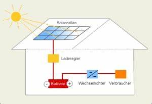 Solaranlage Mit Batterie : wie funktioniert die solartechnik ~ Whattoseeinmadrid.com Haus und Dekorationen