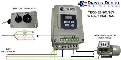 Teco Single Phase Converter Inverter
