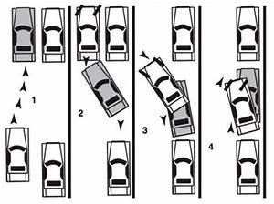 Parallel Parking Tips - How to Parallel Park by Shelby Fix