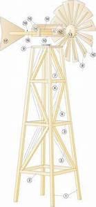 Windrad Selber Bauen Anleitung : amerikanisches windrad gartendeko pinterest ~ Orissabook.com Haus und Dekorationen