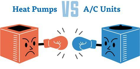 AC vs Heat Pump: The Cooling Battle!   Washington Energy