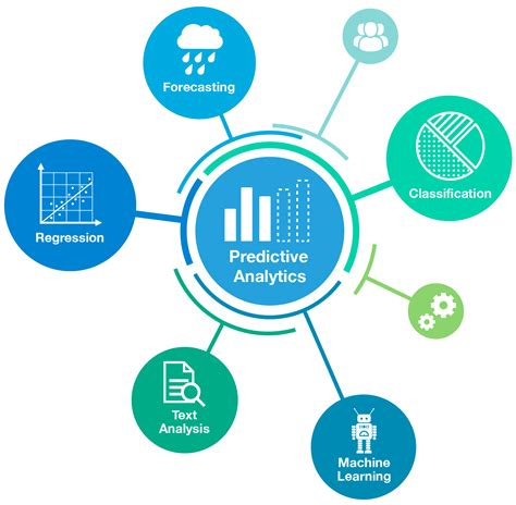 Predictive Analytics Consulting  Take Advantage Of. Automotive Warranty Services. Hot Water Boiler Repair Emt Schools In Orlando. Satellite Dish Service Providers. Mortgage Companies In South Jersey