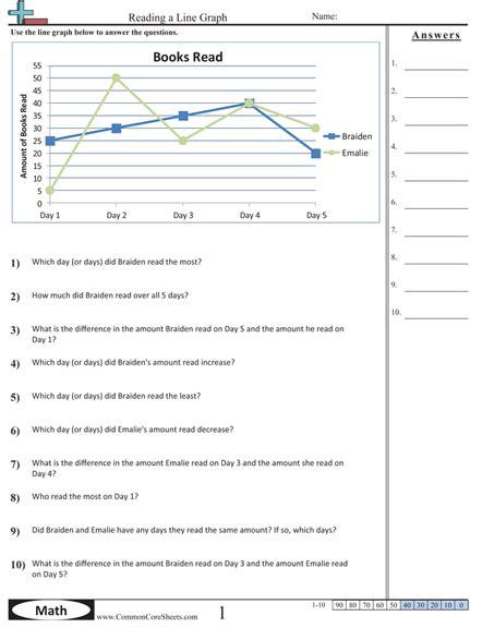 line graphs worksheets school ideas