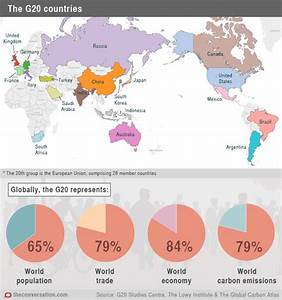 The G20 economies explained in 12 charts