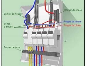 Changer Tableau Electrique : comment mettre aux normes un tableau lectrique leroy ~ Melissatoandfro.com Idées de Décoration
