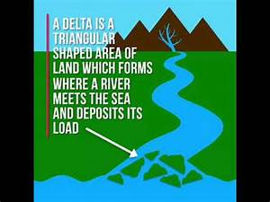 Levees And Deltas - Landforms Of River Deposition