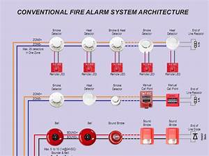 Fire Alarm Manual Pull Station