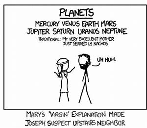 Mnemonic Device Planets in Order From the Sun - Pics about ...