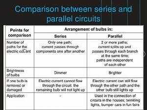 Series And Parallel Circuits Compatible