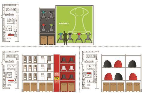Ikea Glasshouse Visual merchandising & Bar juanmaorts