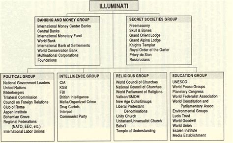 illuminati names the marxist zionist illuminati that rides the