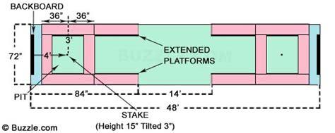 horseshoe pit dimensions horseshoe pit dimensions