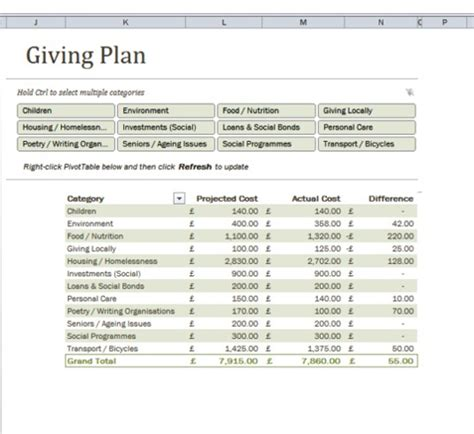 excel templates  budget  charitable giving plans