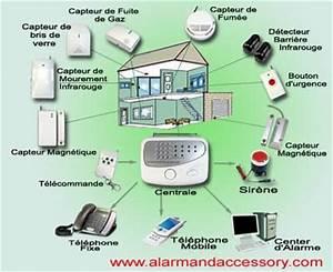 comment choisir et acheter les systemes d39alarme sans fil With systeme alarme filaire maison