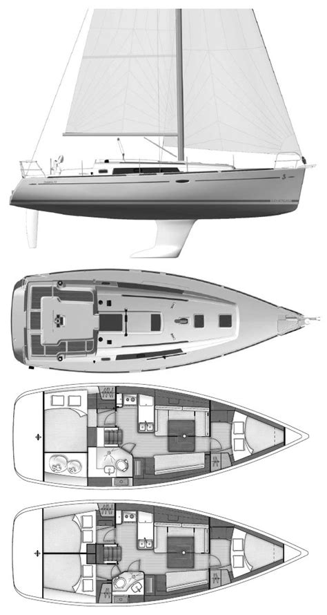 SailboatData.com - OCEANIS 37 (BENETEAU) Sailboat