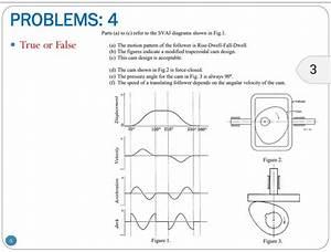 True Parts Diagram  U2022 Downloaddescargar Com