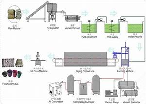 Paper Pulp Molding Hot Pressing Machine Making Fruit Tray