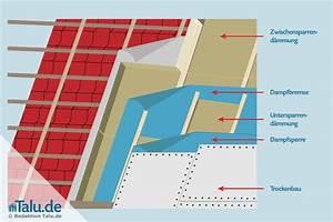 Trockenbau Dachschräge Anleitung : untersparrend mmung einbauen aufbau anleitung ~ Watch28wear.com Haus und Dekorationen