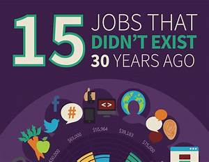 20 Jobs That Never Existed 30 Years Ago
