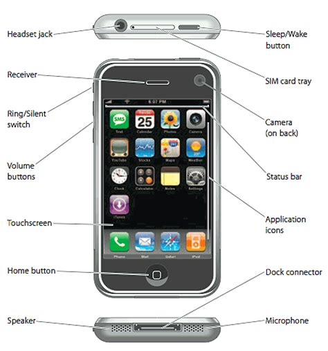 sleep button iphone 5 how to fix iphone 5s power sleep up button contact