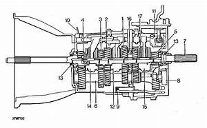 Golf 2 Gearbox Manual Diagram
