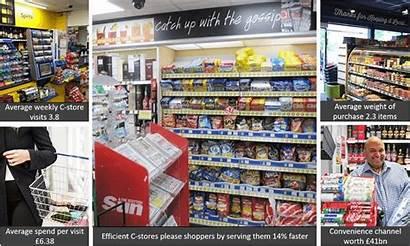 Shopper Convenience Psychology Using Optimising Retail June