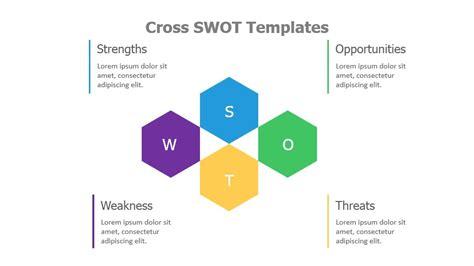 cross swot templates powerslides