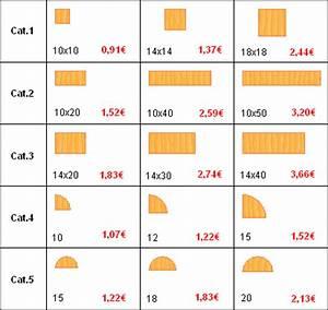 Calcul Volume Litre : dm calcul d 39 aires et proportionnaliter forum de maths ~ Melissatoandfro.com Idées de Décoration