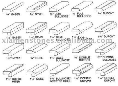Corian Edges Corian Countertop Edges View Product Details