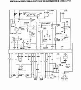 Jeep 5 2 Wiring Diagram : 1987 jeep cherokee 2 5l engine large freeautomechanic ~ A.2002-acura-tl-radio.info Haus und Dekorationen