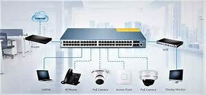 How To Choose A Suitable Power Over Ethernet Switch