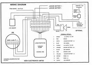 Car Security Wiring Diagrams