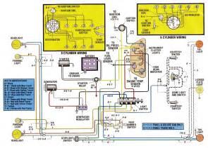 similiar ford f wiring diagram keywords 65 ford f100 wiring diagrams ford truck enthusiasts forums